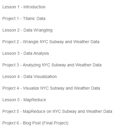 Tech Tips, Tricks & Trivia: Free, online Data Science courses