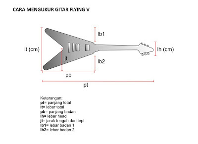 mengukur gitar flying V
