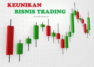 keunikan bisnis trading saham forex sonytrade