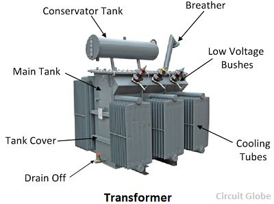 what is an Ideal Transformer in hindi |