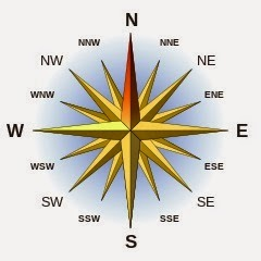 Structure Function Of The Body Anatomical Compass Points Help - Us map with compass points