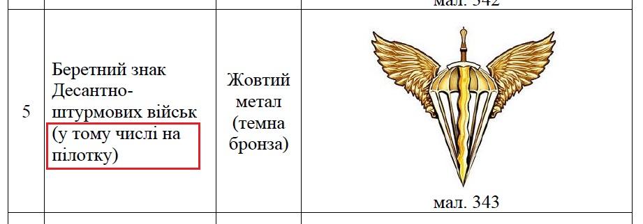 беретний знак для ДШВ з уточненням: у тому числі на пілотку
