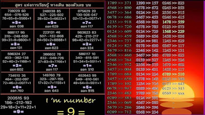 Thai lottery super tips Saudi Arabia king of calculator 01 Oct 2018