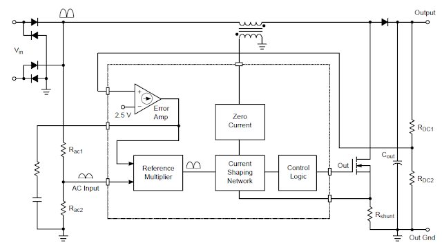 Controller stage called critical conduction mode