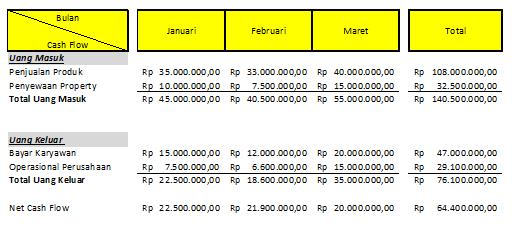 The Gorolong Cara Membuat Tabel Terbagi Dua Secara Diagonal Di Microsoft Excel