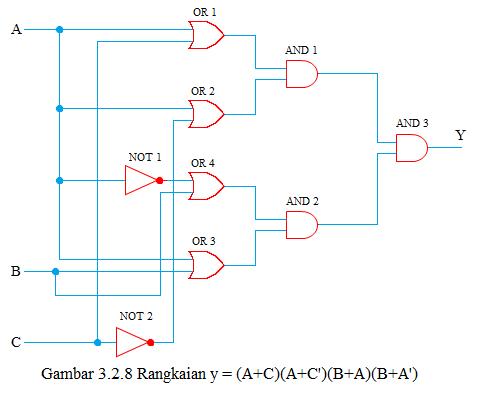 rangkaian fungsi boole 2