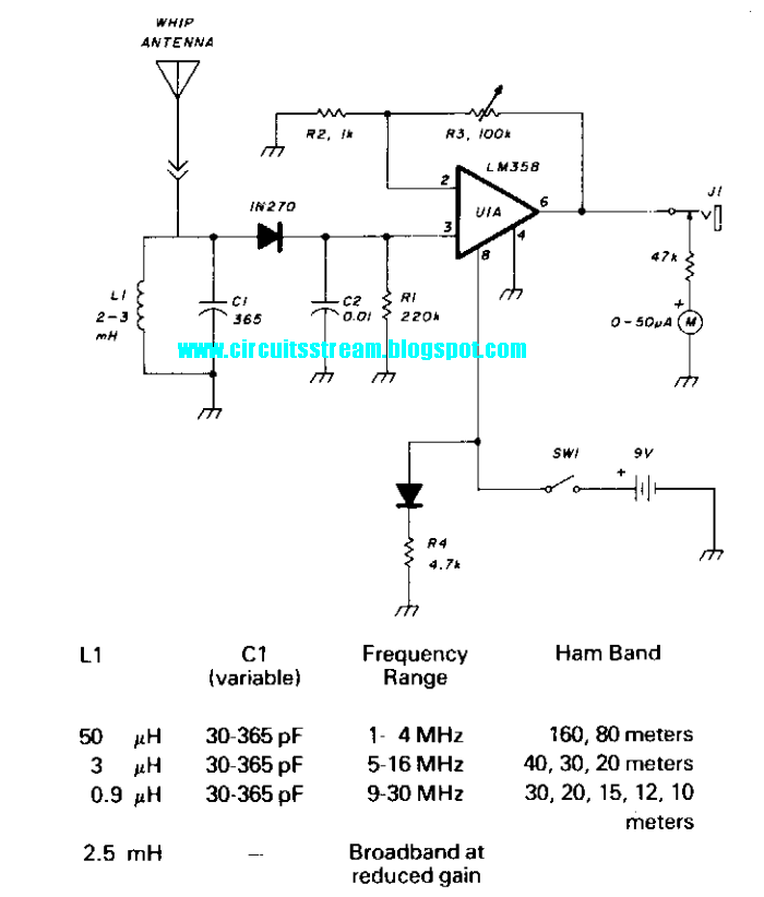 Strange Field Strength Meter Circuit Schematic Diagram Basic Electronics Wiring Digital Resources Remcakbiperorg