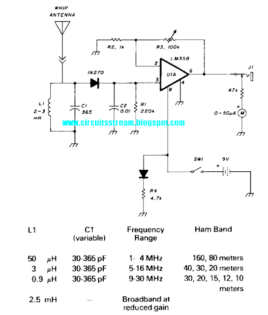 LF or HF field Strength Meter Circuit Diagram