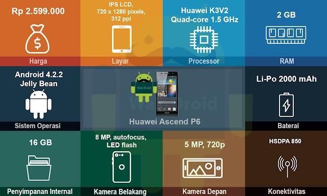 harga dan spesifikasi lengkap smartphone Huawei Ascend P6