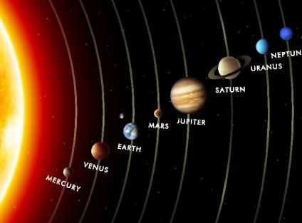 Desde el tercer planeta mercurio el planeta m s cercano for Cual es el gimnasio mas cercano