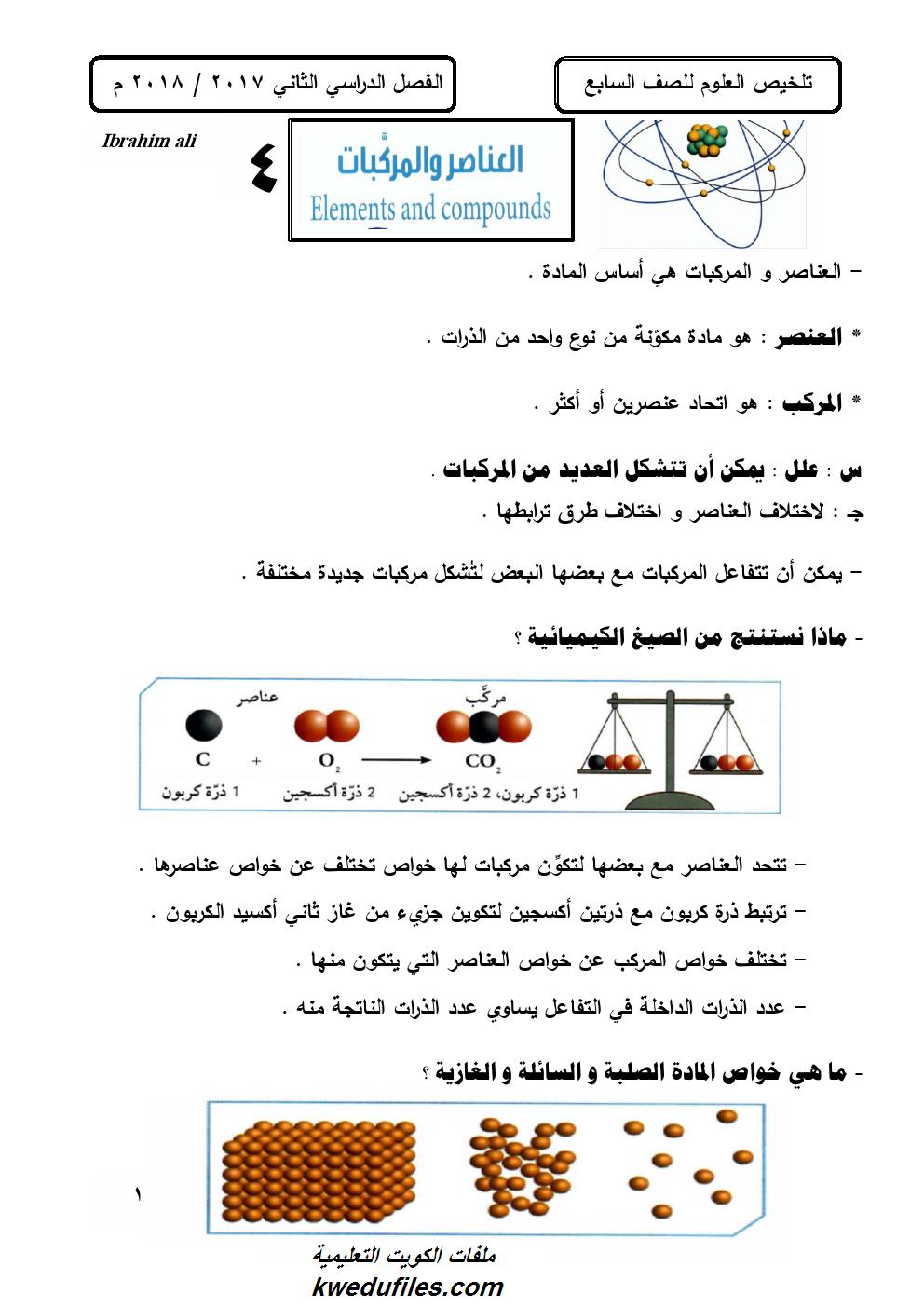 تلخيص عناصر ومركبات سابع الصف السابع علوم الفصل الثاني ملفات الكويت التعليمية