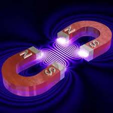 بحث متكامل عن المغناطيس ، اكتشافه ، المواد المغناطيسية خواصه ، الصناعي والطبيفي ، العلاج به ....