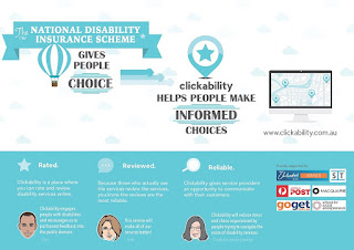 an image describing clickability.com.au - you can rate and review services, and find reliable information.