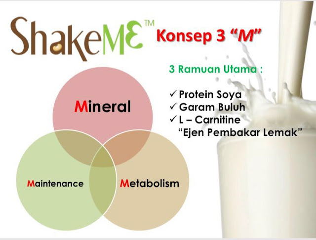 Image result for shake me hai o produk