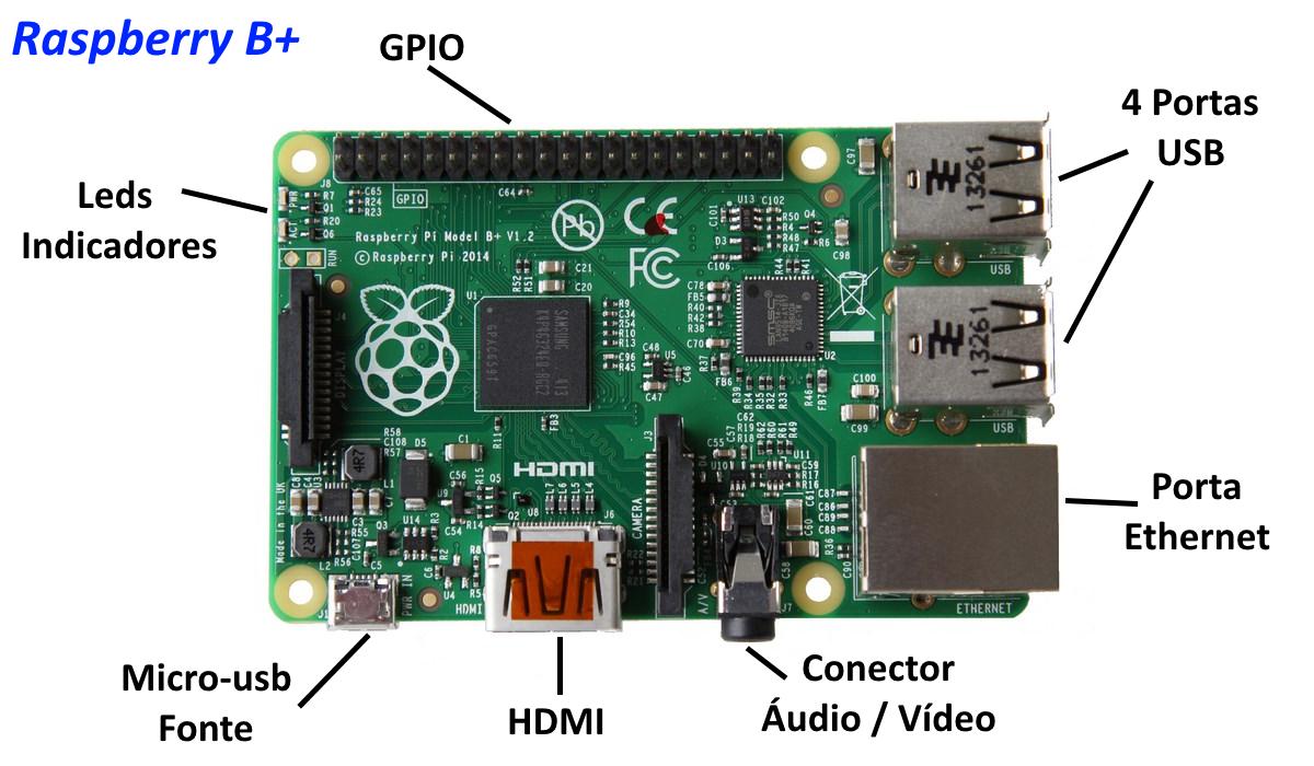 Raspberry B+ Conectores