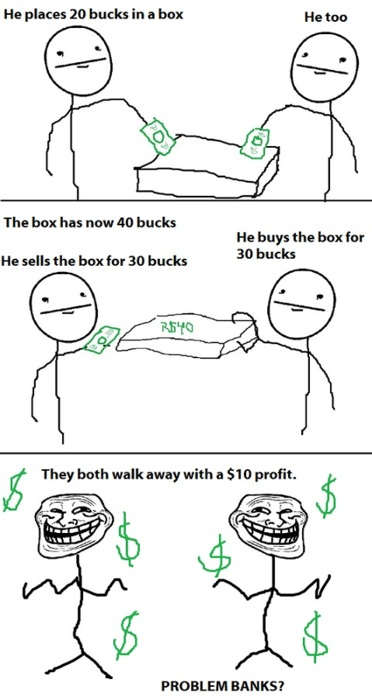 2 people get infinite money in this troll physics comic