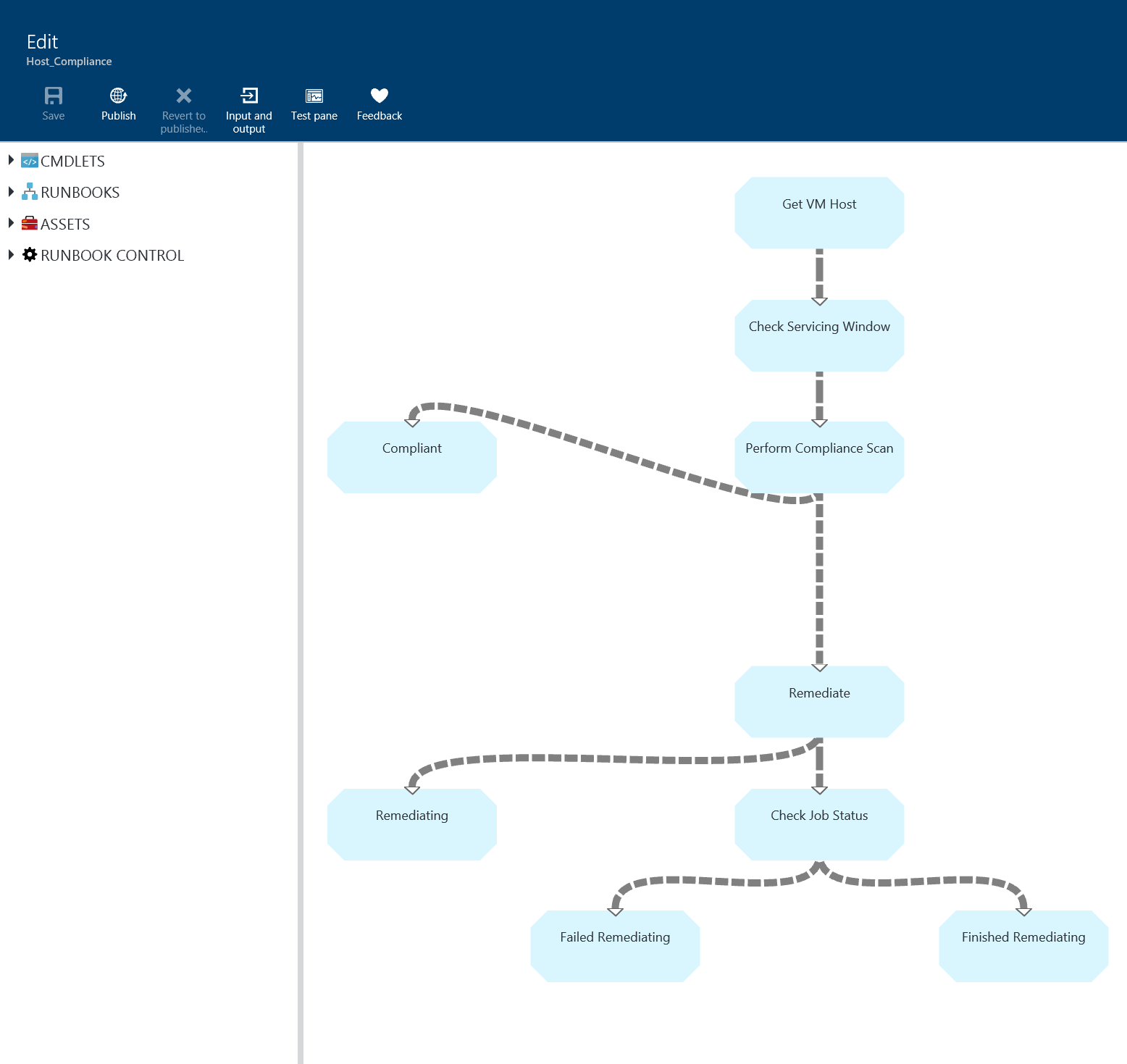 System Center Orchestrator Migration to Azure Automation