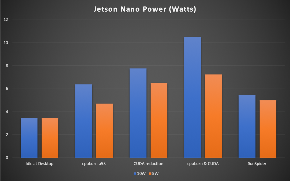 Syonyk's Project Blog: nVidia Jetson Nano: Desktop Use, Kernel