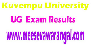 Kuvempu University UG I/II/III/IV Sem 2016 Exam Results