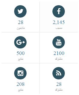 ازرار التواصل الاجتماعي مع عداد المتابعين لبلوجر