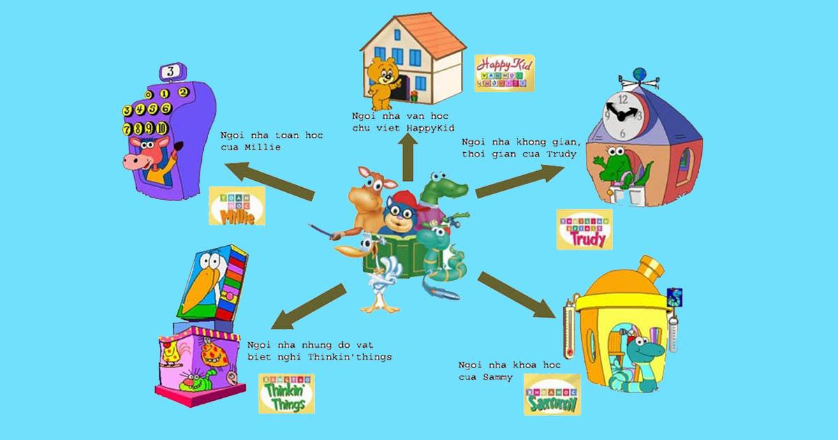 Giới thiệu phần mềm kidsmart cho trẻ mẫu giáo miễn phí