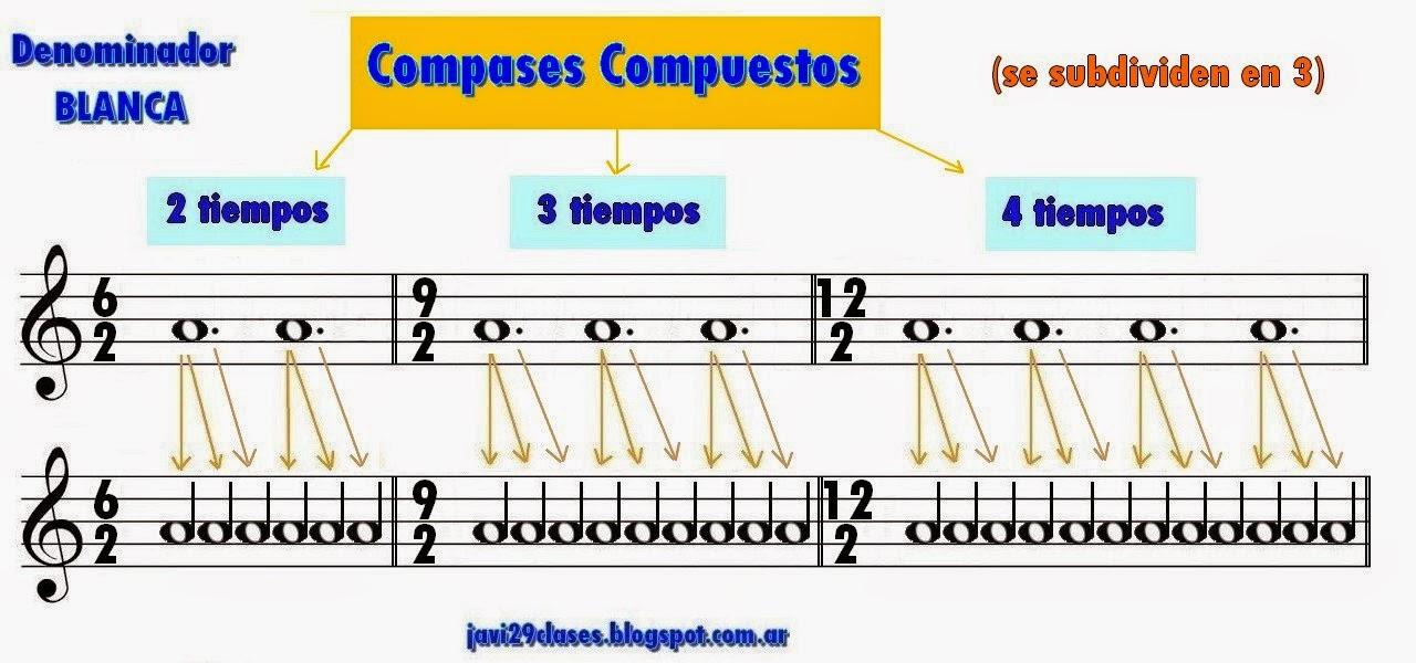 compases  6/2 9/2 y 12/2