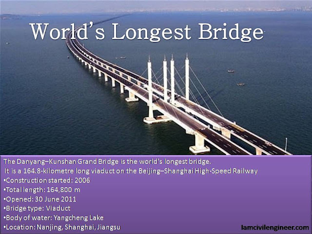 World's longest Bridge in China