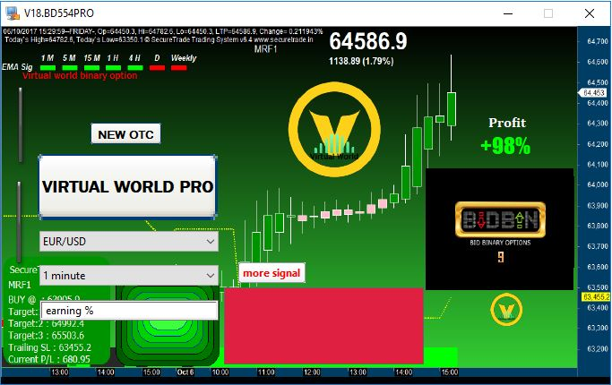 SIGNAL VIRTUAL WORD NEW UPDATE (SUCCESS TRADING)