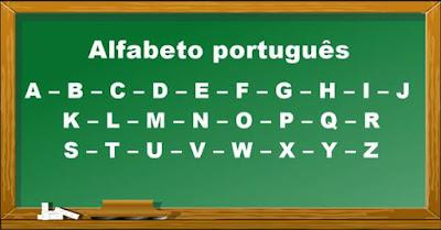 Diferença entre vogais e consoantes