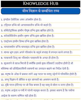 biology hindi pdf download