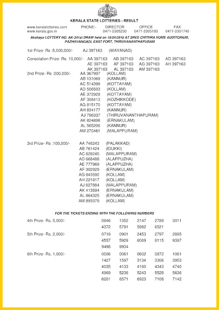 Kerala Lottery 18.04.2018 Akshaya AK 341 Lottery Results Official PDF keralalotteriesresults.in-page-001