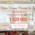 Nghỉ dưỡng cuối tuần Lan Rừng Resort ở Vũng Tàu