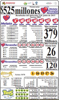 MASCARILLA DE RESULTADOS (Tris Chispazo 5078 Melate
