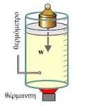 Διαγράμματα στις μεταβολές αερίων.