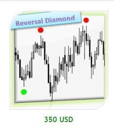 Trader-Shop In-Updates