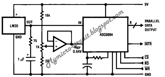 Free Microcontroller and Interface Programming