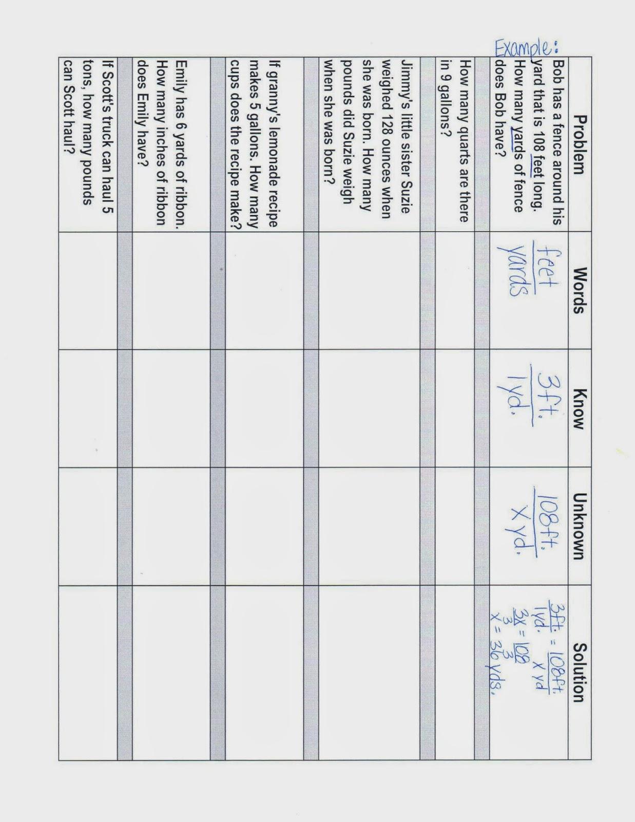 Mrs White S 6th Grade Math Blog How To Convert Customary