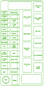 electro diagram: Fuse Box Chevy Aveo Hatchback Engine