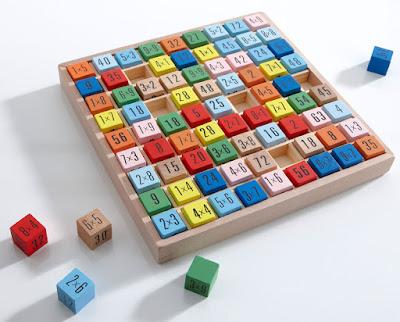 trouver des solutions simples et efficaces pour apprendre à nos enfants