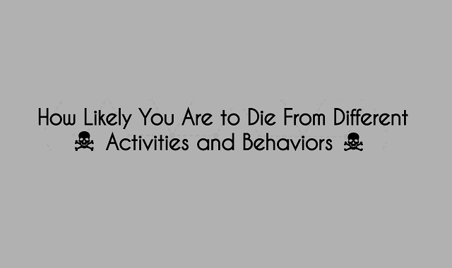 How Likely You Are to Die from Different Activities and Behaviors