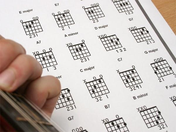 belajar kunci gitar lengkap