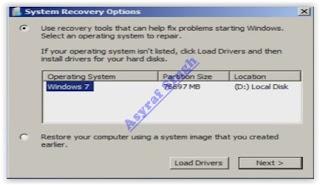 Fix Boot Error 0xC000000F
