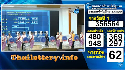 Thailand Lottery Result 16 December 2018 Live Streaming Online