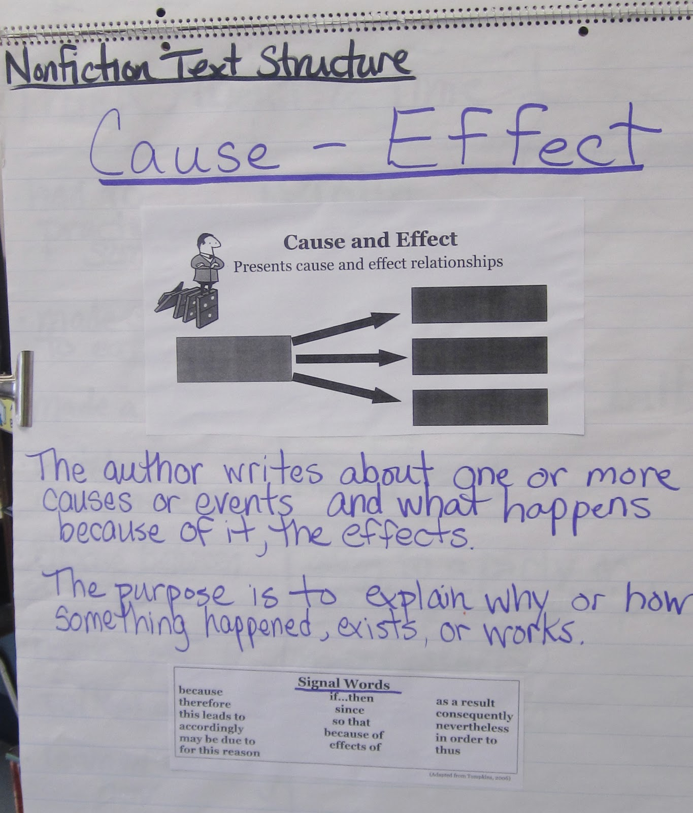 Teaching My Friends Nonfiction Text Structures