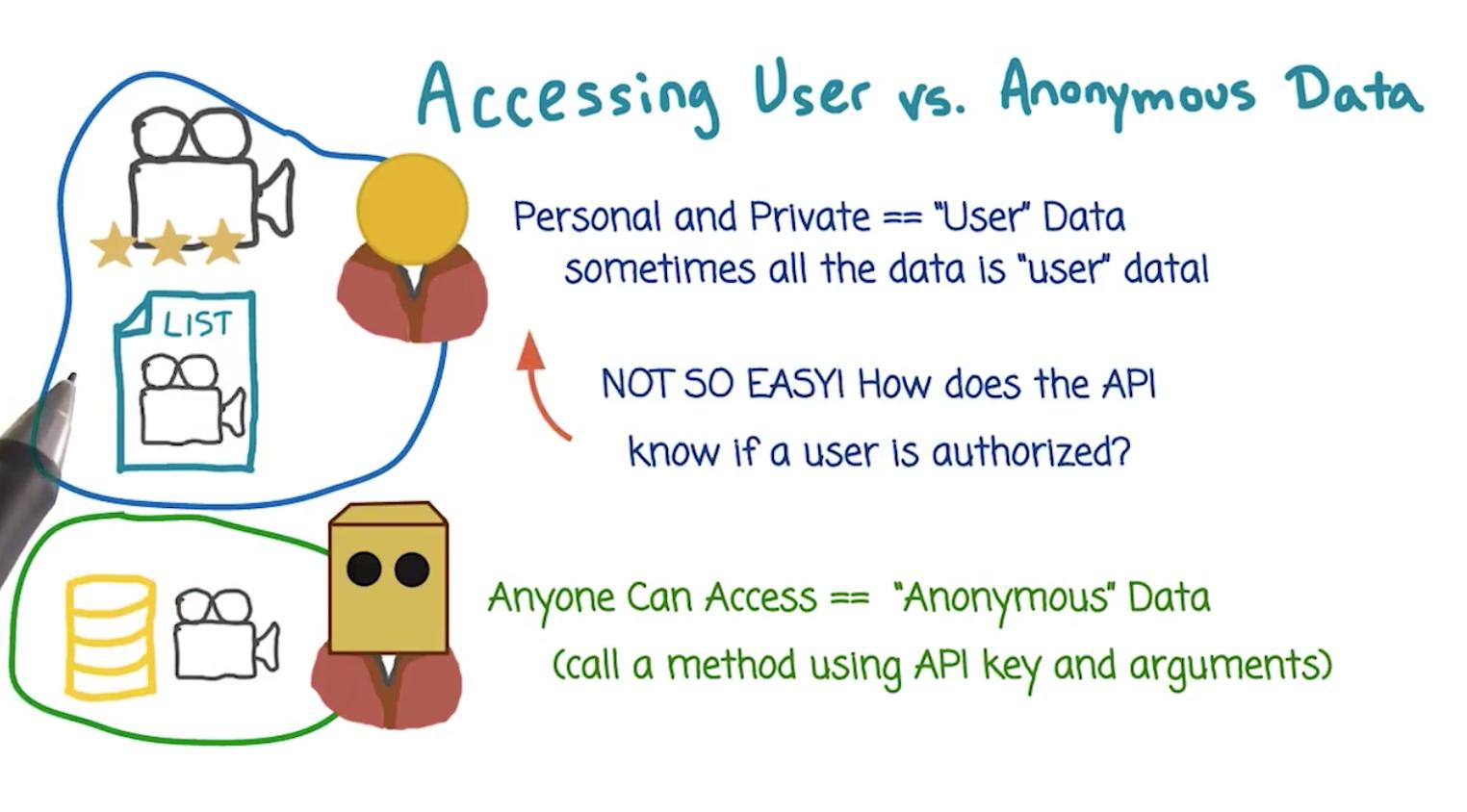 iOS Networking with Swift Lesson 3 | AndrewsUdacityNanoDegreeBlog