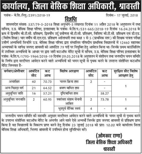 Basic Shiksha Adhikari News Sanshodhit Cutoff  Merit