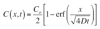 A solution of the diffusion equation involving an error function.