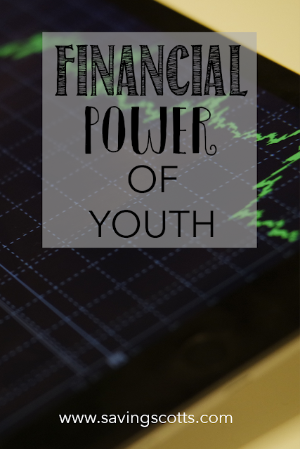 financial power of youth
