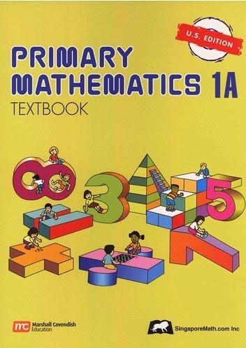Business mathematics i com part 1 key book