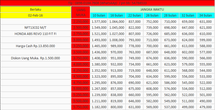 Tabel Angsuran Kredit Motor New Revo FI Fit - INFO SEPUTAR ...